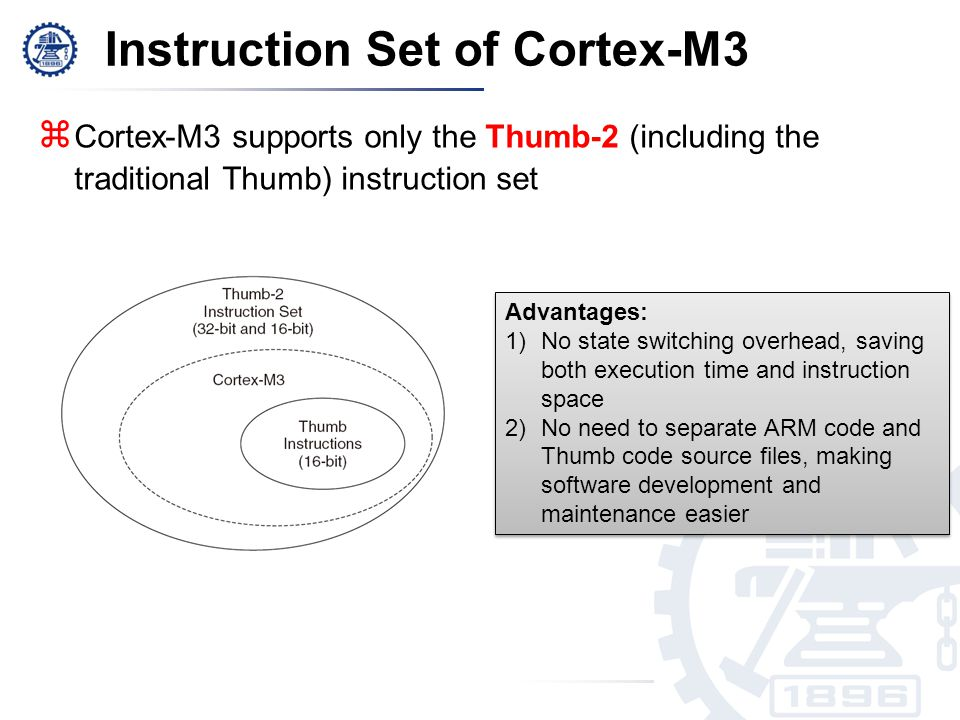 The Cortex M3 Embedded Systems The Cortex M3 Processor Basics Ppt