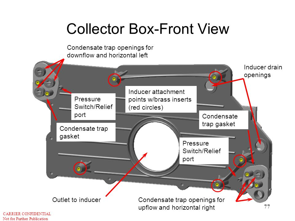 Inducer HSG,Collector Box for Carrier