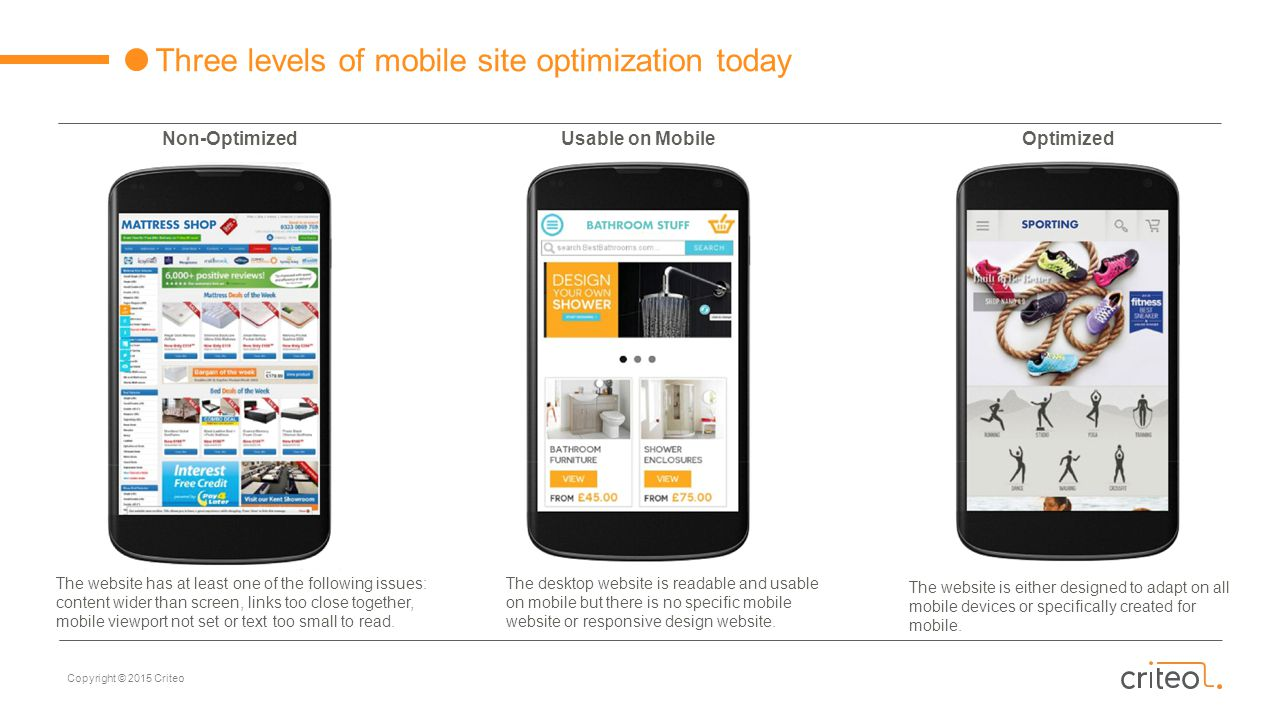 Three levels of mobile site optimization today