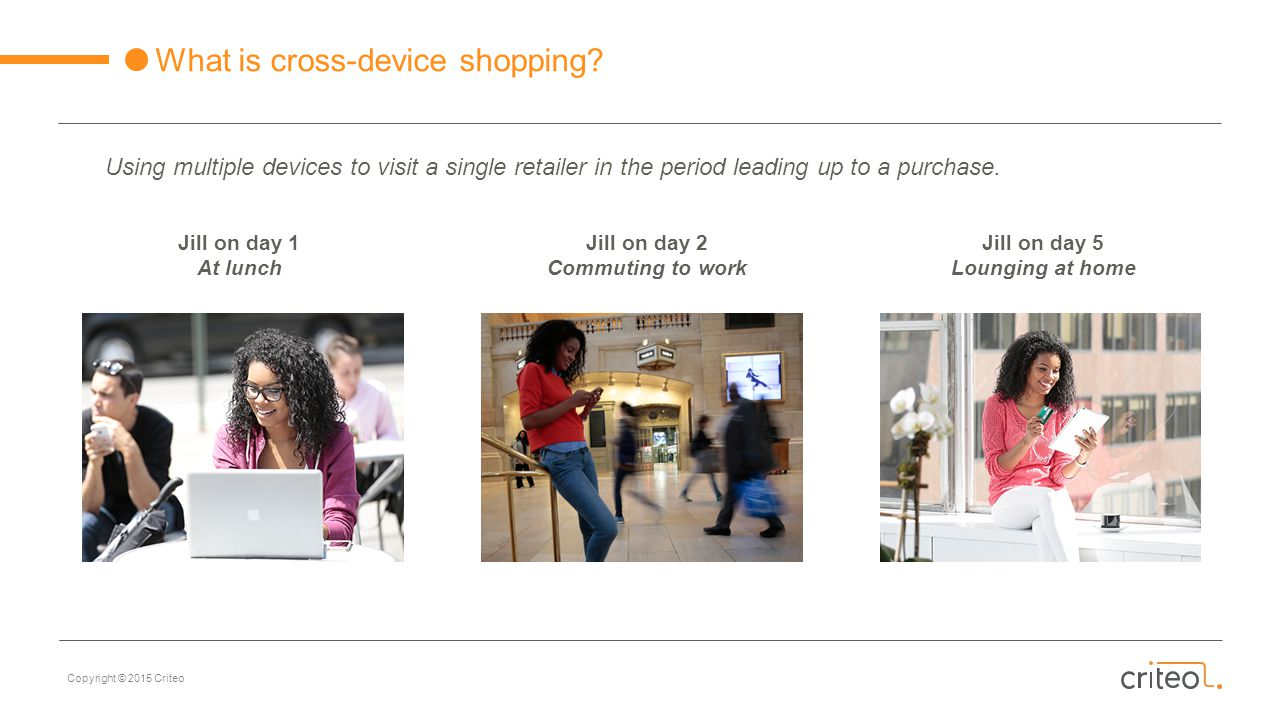 What is cross-device shopping