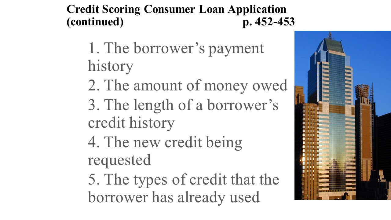 chapter fifteen consumer loans credit cards real estate lending