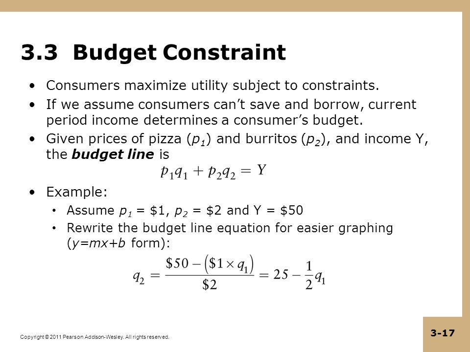 budget line equation economics