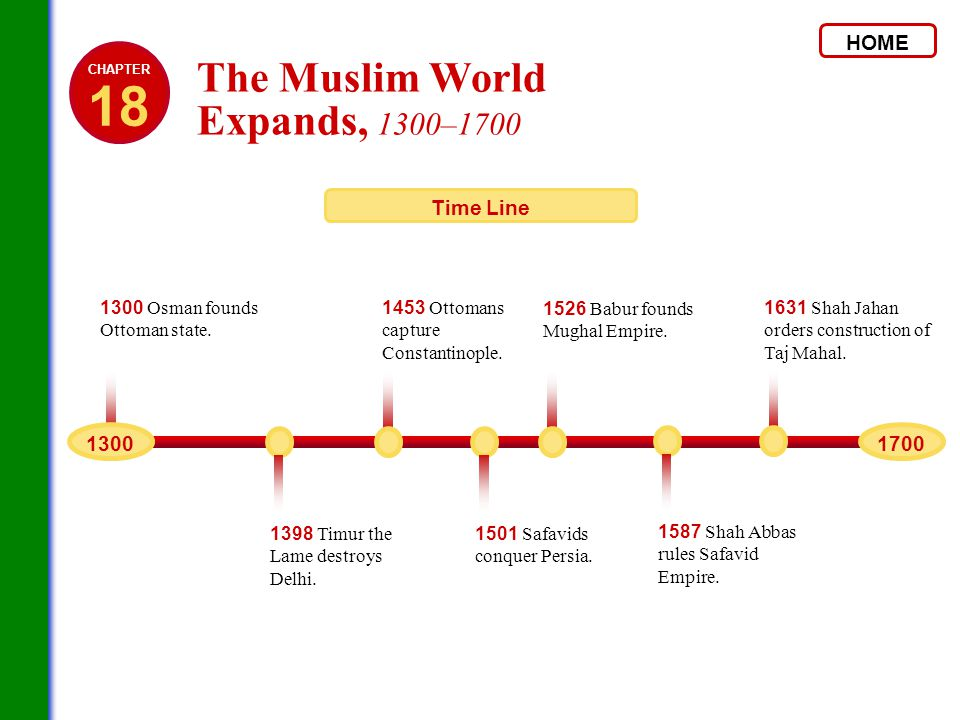 18 the muslim world expands 1300 ppt download rh slideplayer com Safavid Empire Mughal Empire People