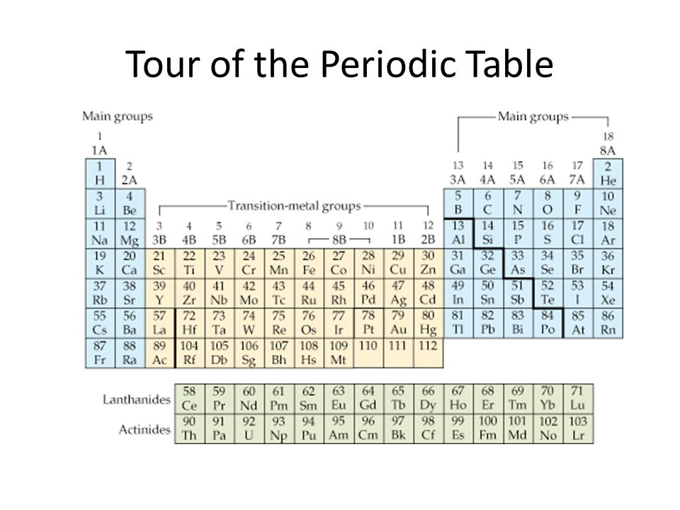 Tour of the periodic table ppt download presentation on theme tour of the periodic table presentation transcript 1 tour of the periodic table urtaz Image collections