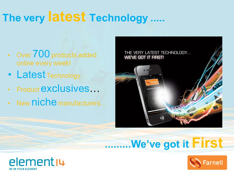 New Product Introductions - ppt download