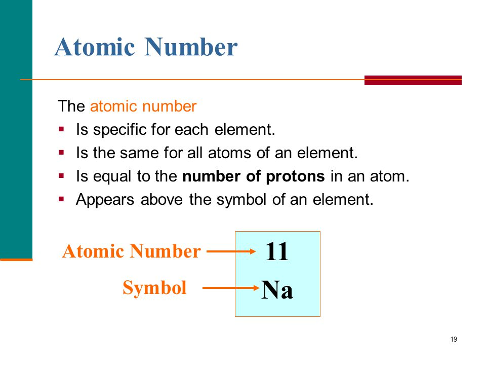 Chapter 5 Atoms And Periodic Table Ppt Download