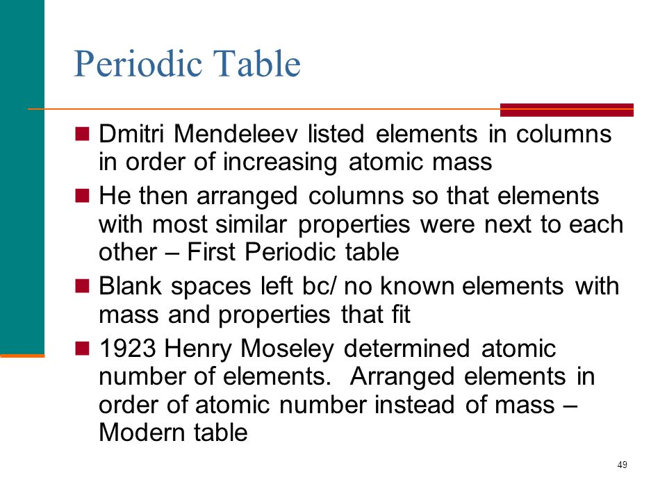 Chapter 5 atoms and periodic table ppt download 49 periodic table dmitri mendeleev listed elements in columns in order of increasing atomic mass urtaz Gallery