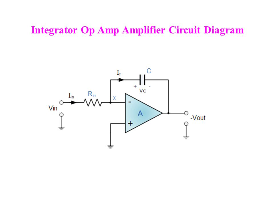 Amazing Integrator Op Amp Amplifier Ppt Download Wiring Cloud Pimpapsuggs Outletorg