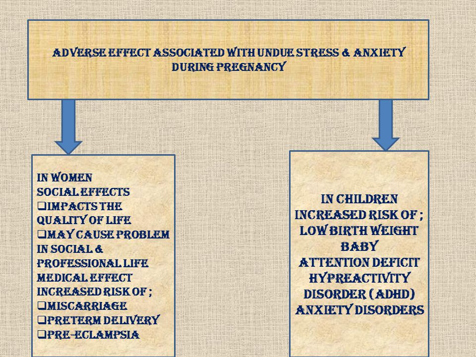 Attention deficit hypreactivity disorder (ADHD)