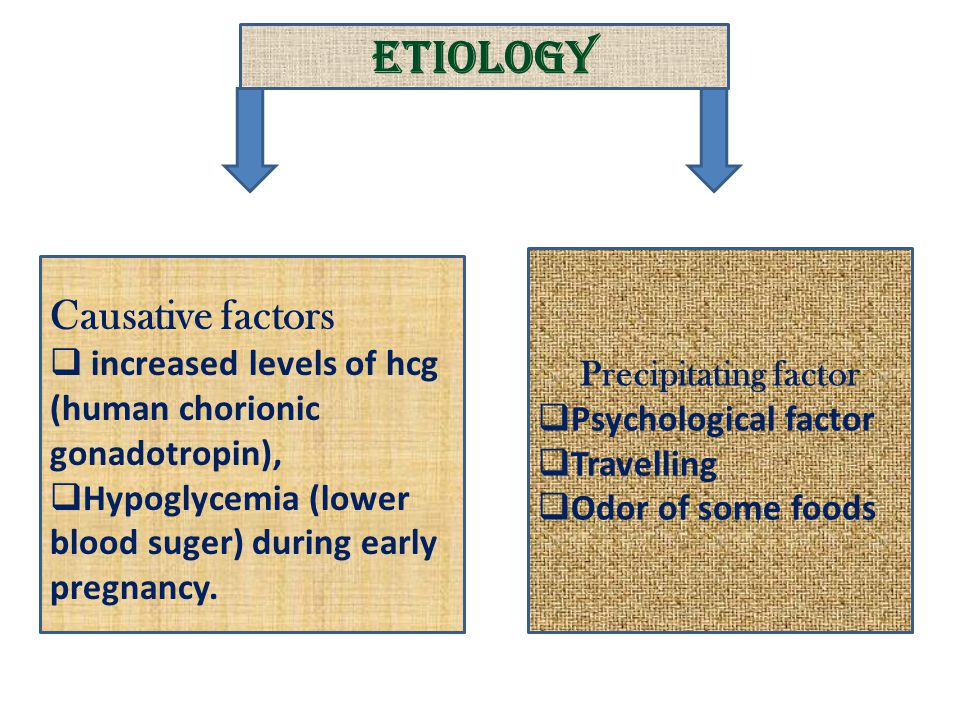 ETIOLOGY Causative factors