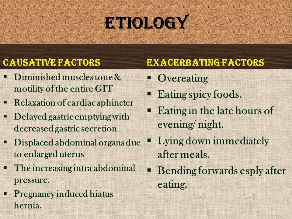 ETIOLOGY Overeating Eating spicy foods.