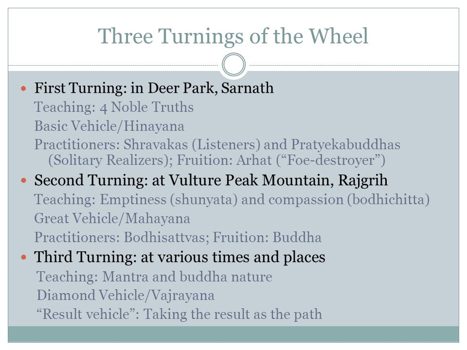 Three Turnings of the Wheel