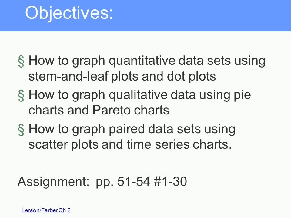 Objectives: How to graph quantitative data sets using stem-and-leaf plots and dot plots.