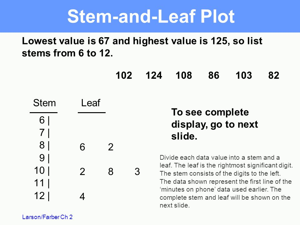 Stem-and-Leaf Plot Lowest value is 67 and highest value is 125, so list stems from 6 to