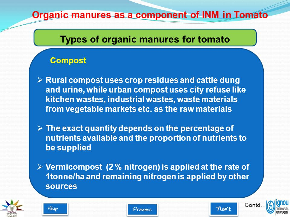 Organic manures as a component of INM in Tomato - ppt download