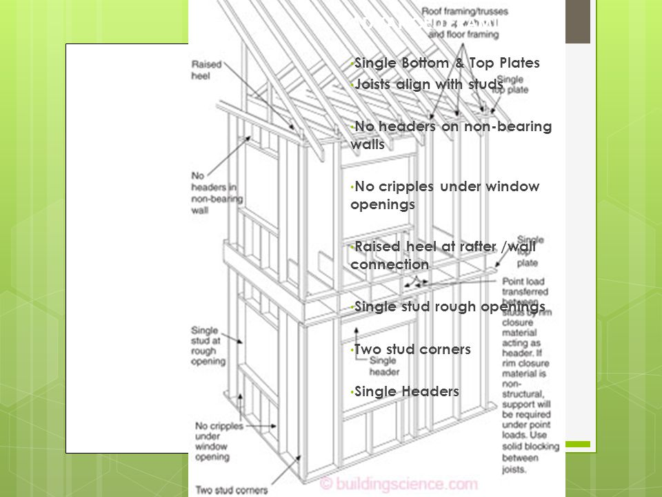 Floor Faming Wall Framing - ppt video online download