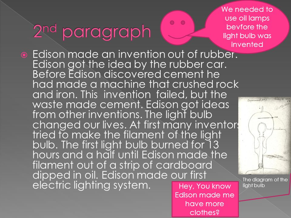 paragraph about invention