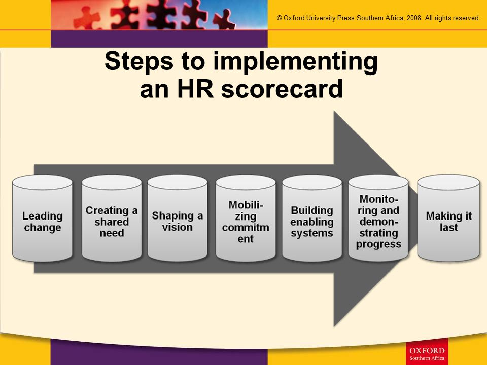 Steps to implementing an HR scorecard