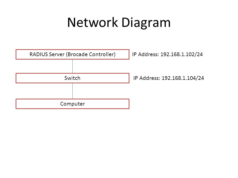 RADIUS Server (Brocade Controller) - ppt download