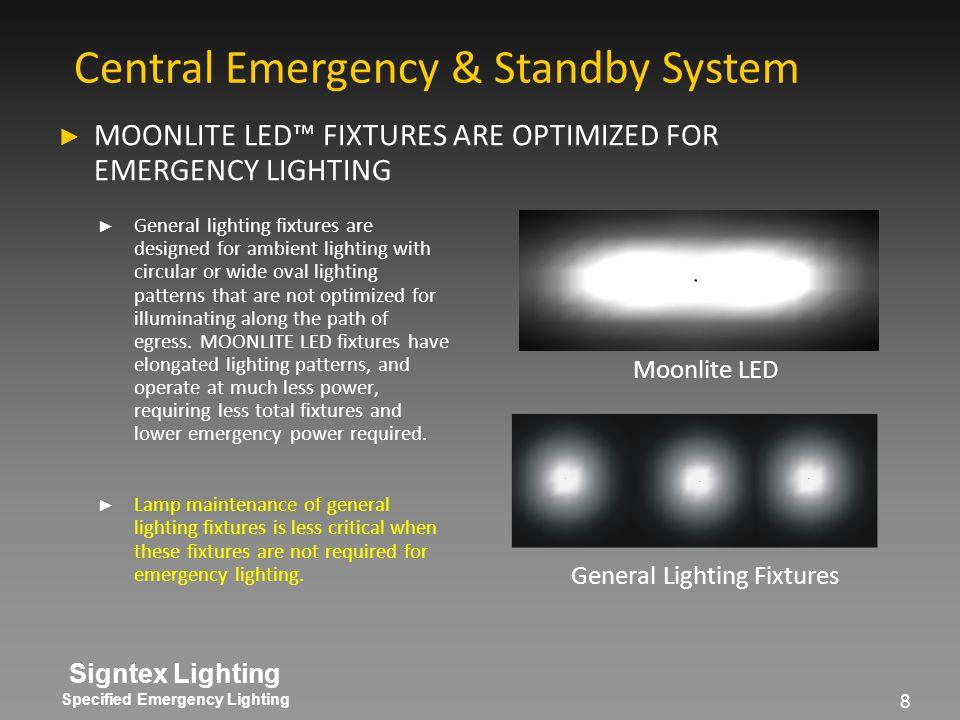 General Lighting Fixtures 9 Local Branch Circuit Monitoring