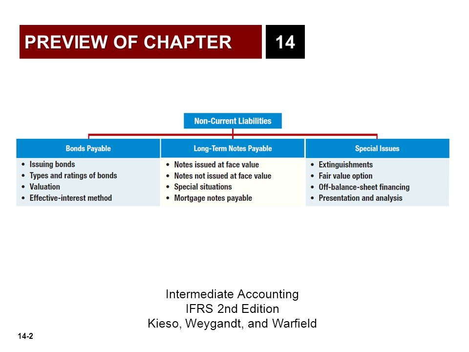 ifrs accounting solution Description the third edition of intermediate accounting: ifrs edition provides the tools global accounting students need to understand ifrs and how it is applied in practicethe emphasis on fair value, the proper accounting for financial instruments, and the new developments related to leasing, revenue recognition, and financial statement presentation are examined in light of current practice.