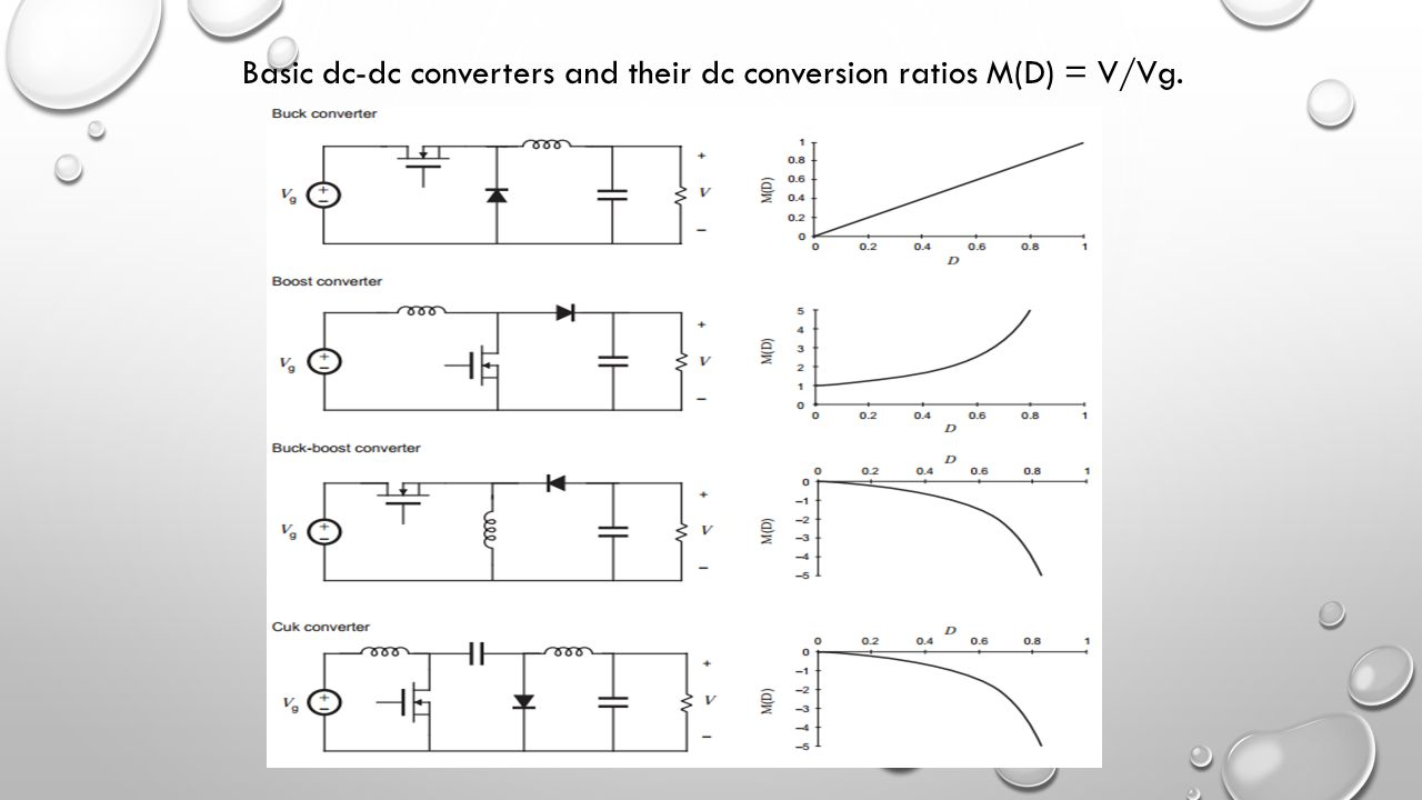 Review Ppt Download Precision Rectifier Voltagetocurrent Converter 58 Basic Dc Converters And Their Conversion Ratios Md V Vg