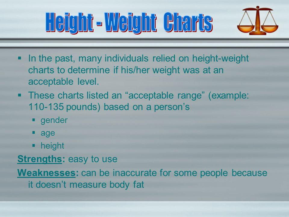 Weight Versus Body Composition Ppt Download