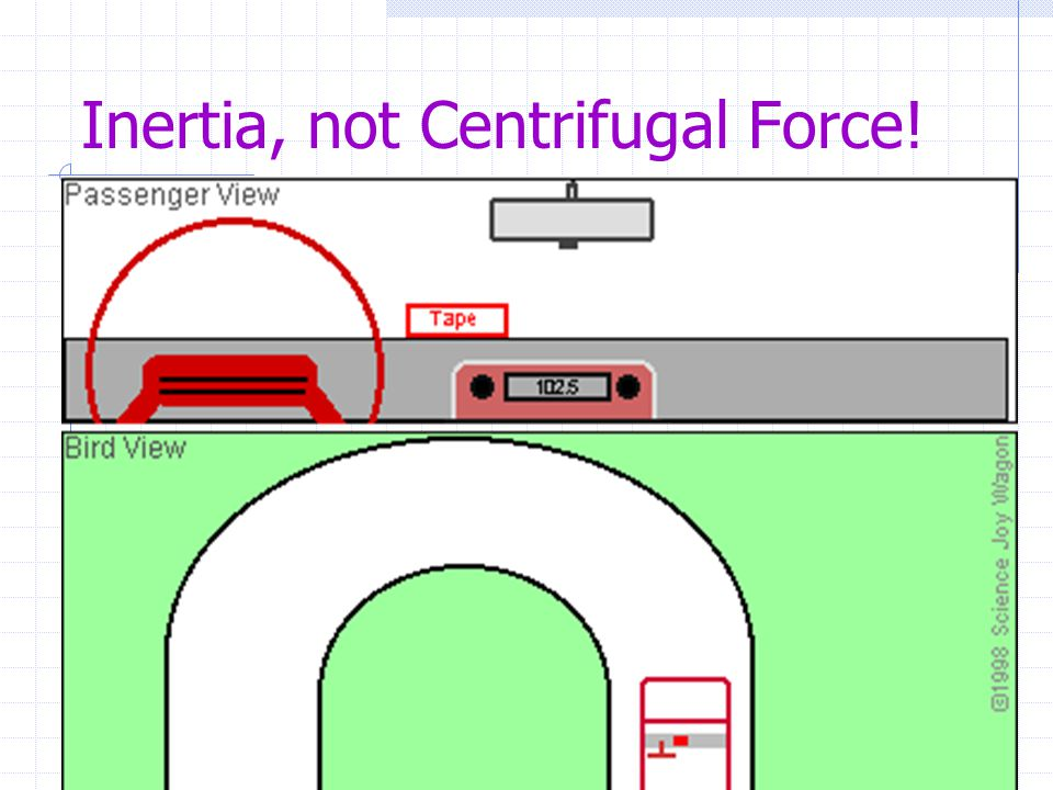 Inertia, not Centrifugal Force!