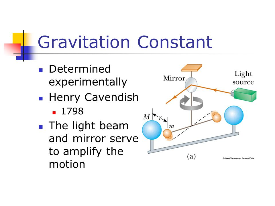Gravitation Constant Determined experimentally Henry Cavendish