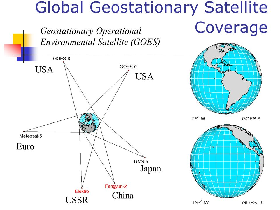 Global Geostationary Satellite Coverage
