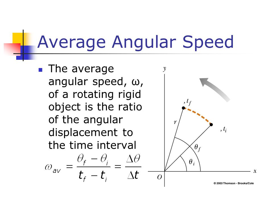 Average Angular Speed The average angular speed, ω, of a rotating rigid object is the ratio of the angular displacement to the time interval.