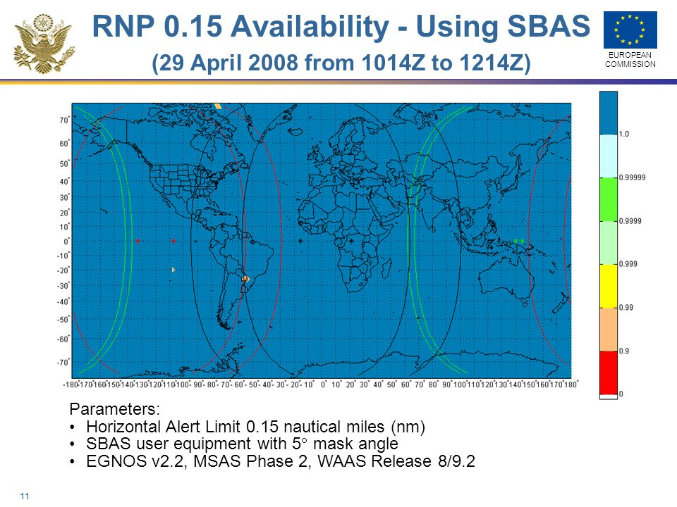 RNP 0.15 Availability - Using SBAS (29 April 2008 from 1014Z to 1214Z)