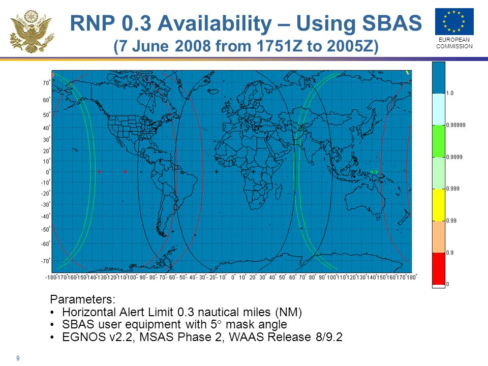 RNP 0.3 Availability – Using SBAS (7 June 2008 from 1751Z to 2005Z)