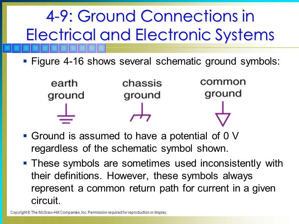Outstanding What Is The Electrical Symbol For Ground Motif ...