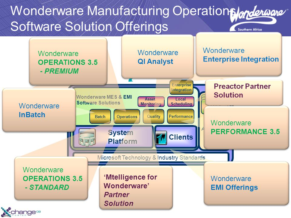 An Overview Of Wonderware MES Products - ppt download