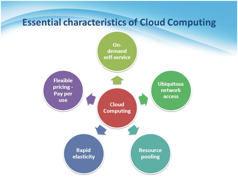 Essential characteristics of Cloud Computing