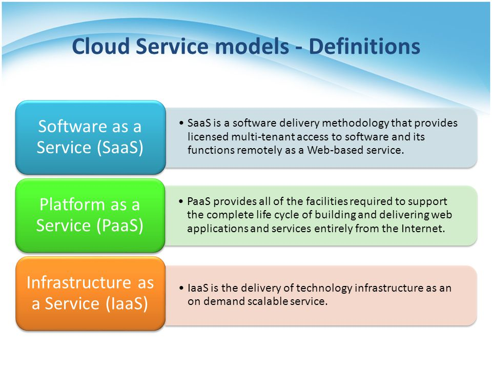 Cloud Service models - Definitions