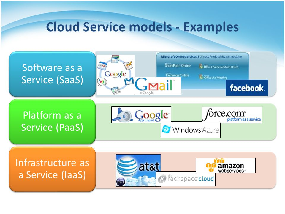 Cloud Service models - Examples