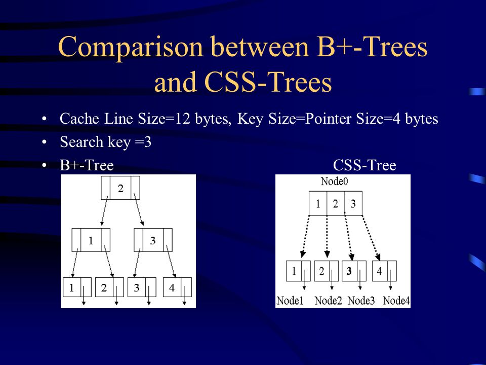 Making B+-Trees Cache Conscious in Main Memory - ppt video online