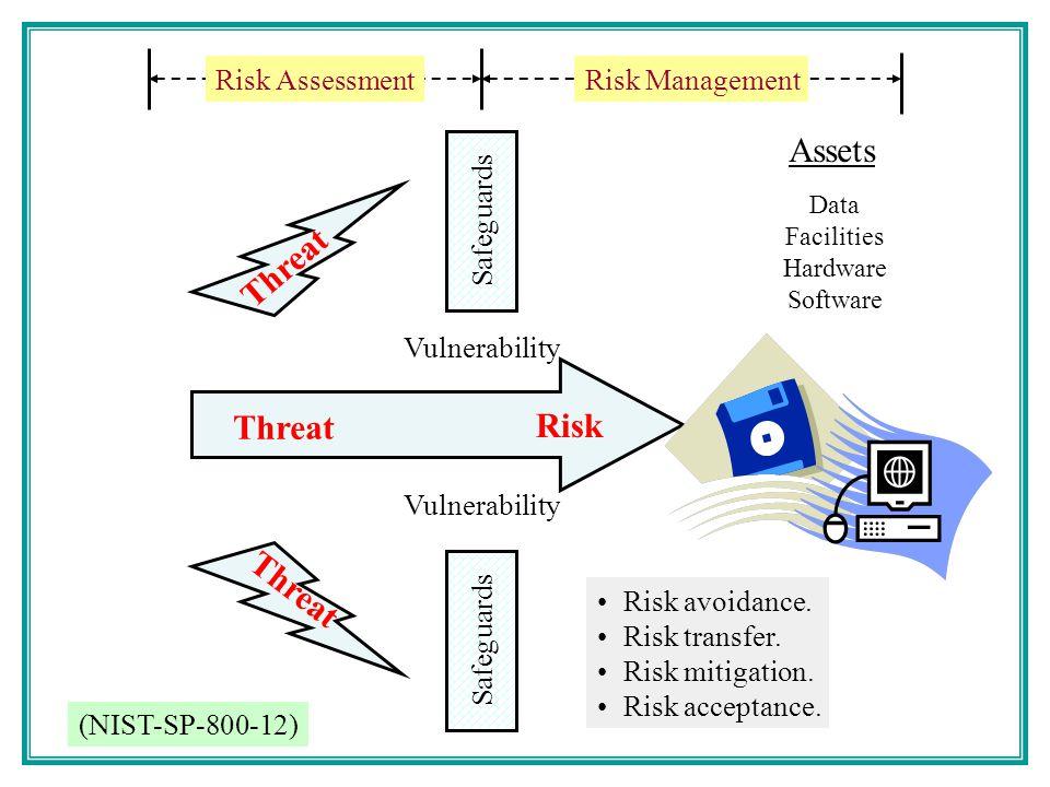 user domain risks threats and vulnerabilities