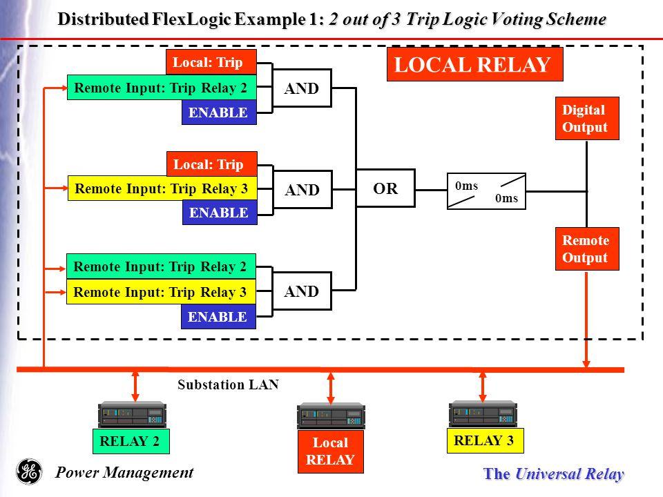 universal relay family ppt download rh slideplayer com Control Logic Diagram Symbols Logic Flow Diagram