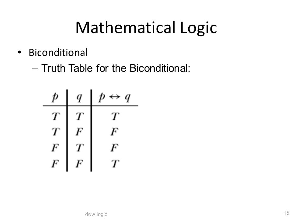 Mathematical Logic Biconditional Truth Table for the Biconditional: