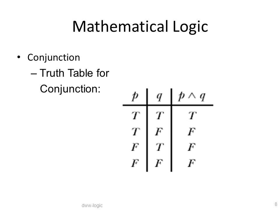 Mathematical Logic Conjunction Truth Table for Conjunction: dww-logic