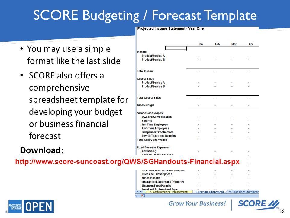 Score Budgeting Forecast Template