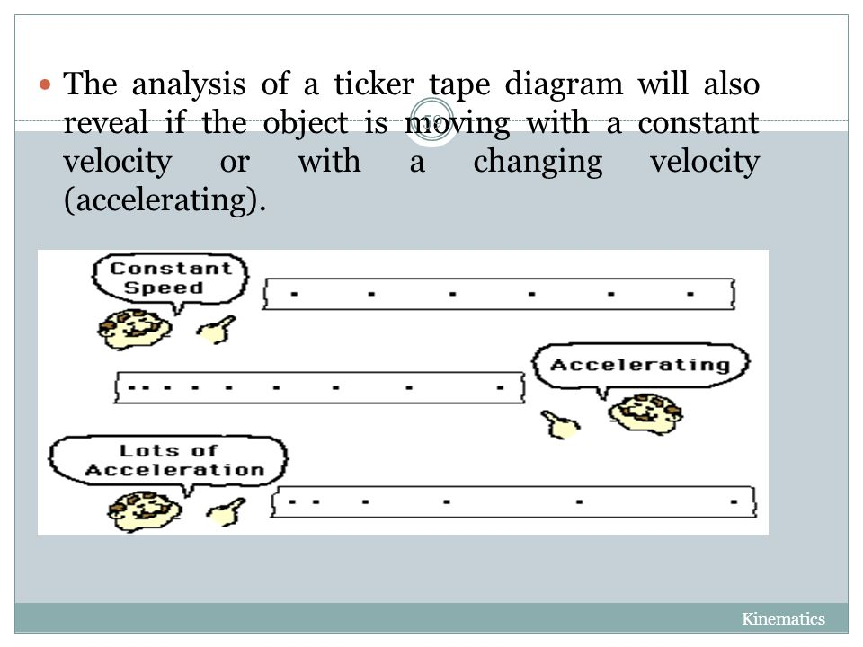 The Analysis Of A Ticker Tape Diagram Will Also Reveal If Object Is Moving With: Ticker Timer Worksheet At Alzheimers-prions.com