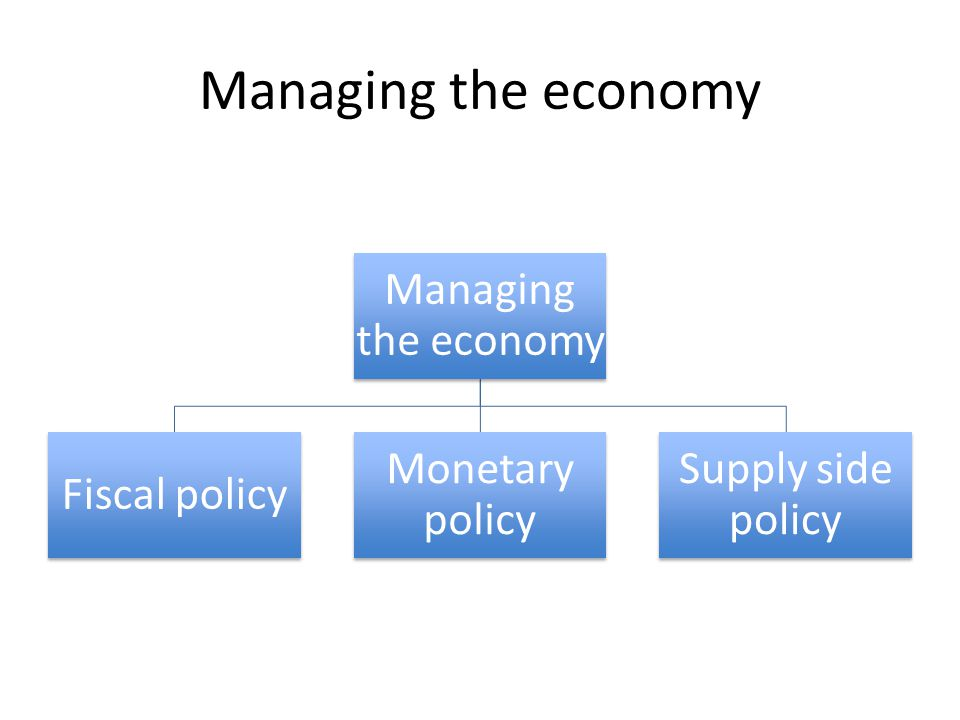Managing the economy Managing the economy Fiscal policy
