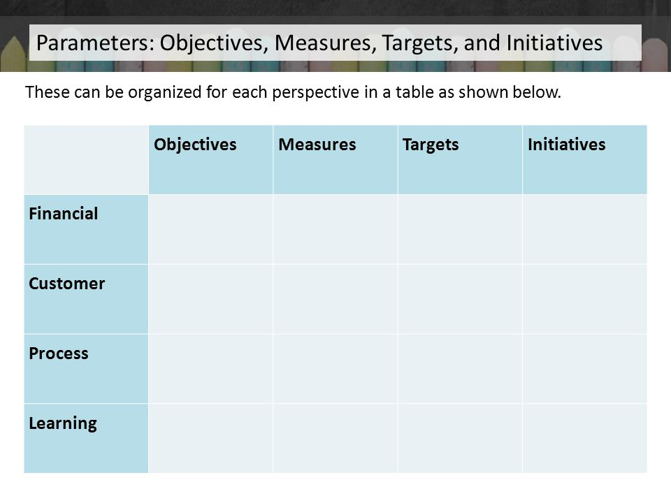 Parameters: Objectives, Measures, Targets, and Initiatives