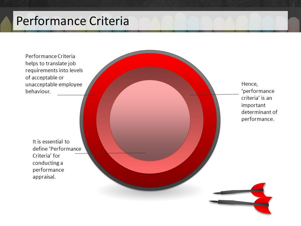 Performance Criteria Performance Criteria helps to translate job requirements into levels of acceptable or unacceptable employee behaviour.