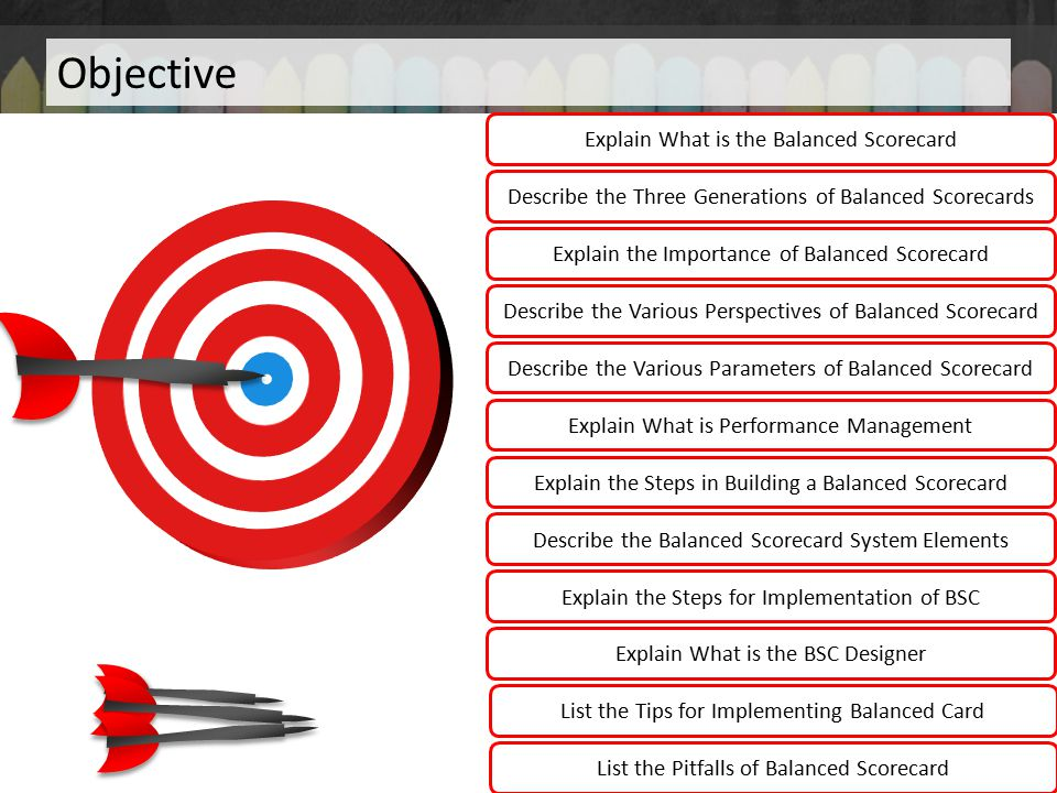 Objective Explain What is the Balanced Scorecard