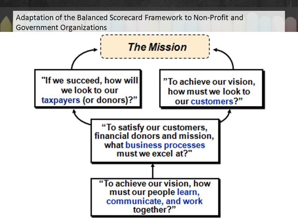 Adaptation of the Balanced Scorecard Framework to Non-Profit and Government Organizations